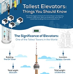 Tallest Elevators